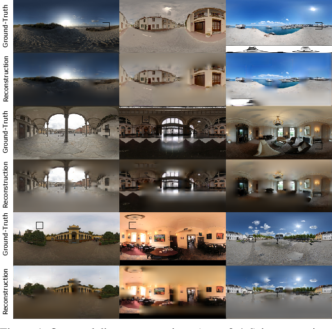 Figure 1 for Where to Look Next: Unsupervised Active Visual Exploration on 360° Input