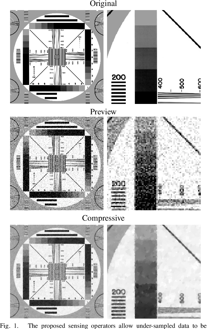 Figure 1 for The STONE Transform: Multi-Resolution Image Enhancement and Real-Time Compressive Video