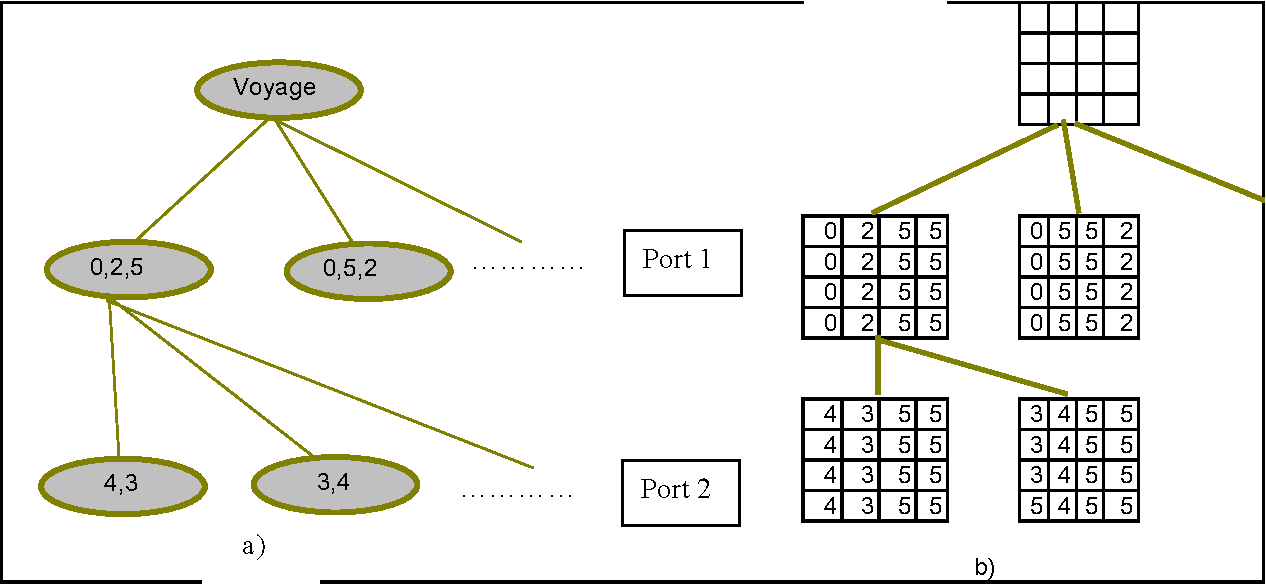 Figure 23 from A Stowage Planning Model for Multiport