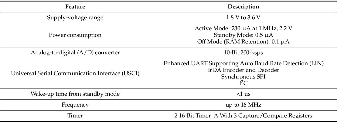 PDF] Detection of Hemiplegic Walking Using a Wearable Inertia
