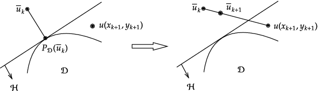 Figure 1 for Blackwell Online Learning for Markov Decision Processes