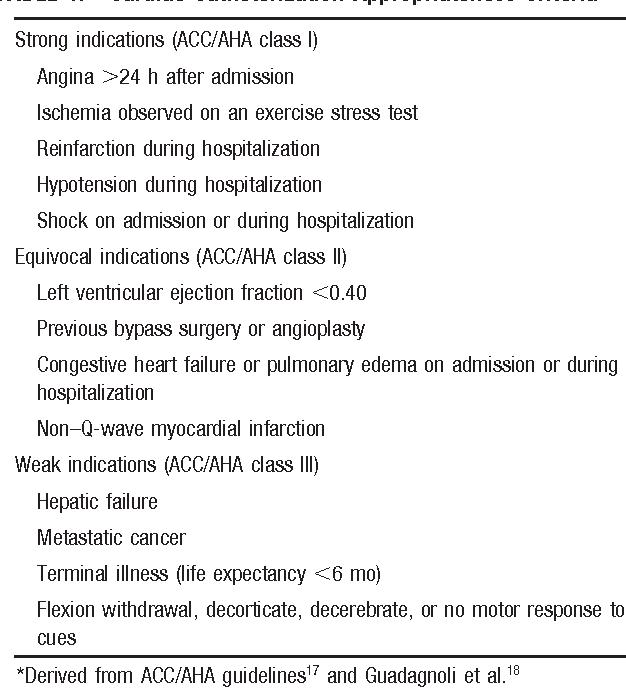 Certificate of need regulation and cardiac catheterization ...