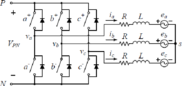 Figure 3 from Position Control of Low Cost Brushless DC Motor Using
