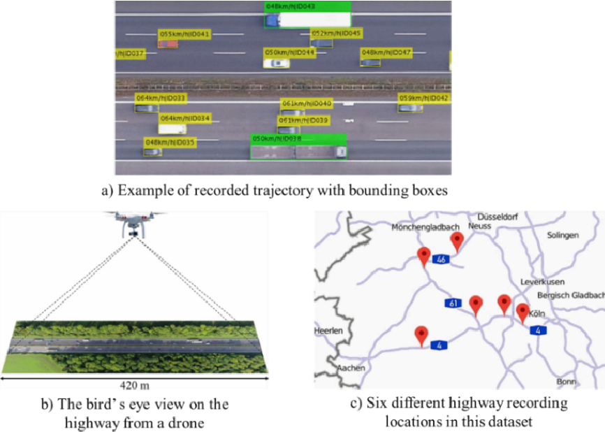 Figure 3 for Exploration of lane-changing duration for heavy vehicles and passenger cars: a survival analysis approach