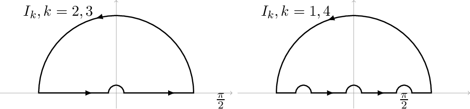 Figure 1 for Finite-Time 4-Expert Prediction Problem