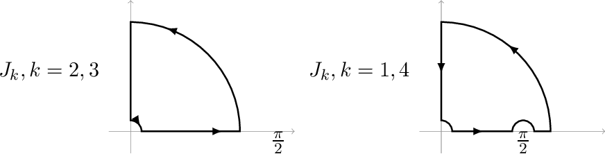 Figure 2 for Finite-Time 4-Expert Prediction Problem