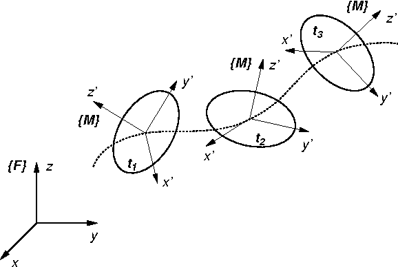 Figure 1 from New metrics for rigid body motion interpolation ...