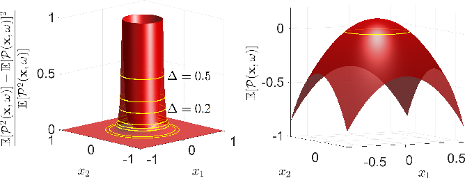 Figure 1 for Convex Risk Bounded Continuous-Time Trajectory Planning in Uncertain Nonconvex Environments