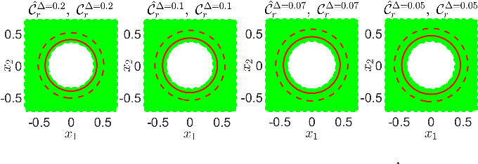 Figure 2 for Convex Risk Bounded Continuous-Time Trajectory Planning in Uncertain Nonconvex Environments
