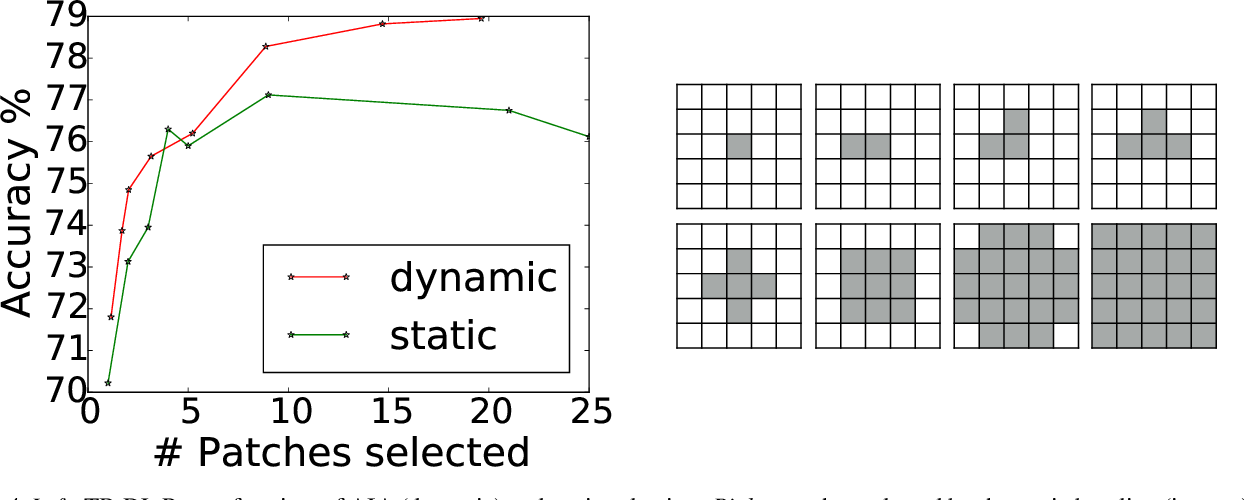 Figure 3 for Active Information Acquisition