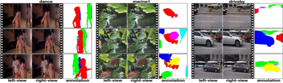 Figure 3 for Towards Segmenting Consumer Stereo Videos: Benchmark, Baselines and Ensembles