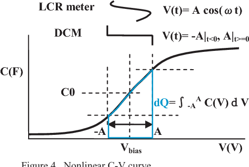 Figure 4 from Correlation between Direct Charge Measurement (DCM