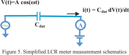 Figure 5 From Correlation Between Direct Charge Measurement Dcm