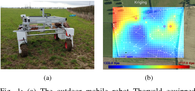 Figure 1 for 3D Soil Compaction Mapping through Kriging-based Exploration with a Mobile Robot