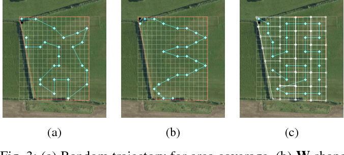 Figure 3 for 3D Soil Compaction Mapping through Kriging-based Exploration with a Mobile Robot