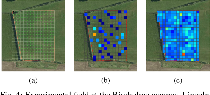 Figure 4 for 3D Soil Compaction Mapping through Kriging-based Exploration with a Mobile Robot