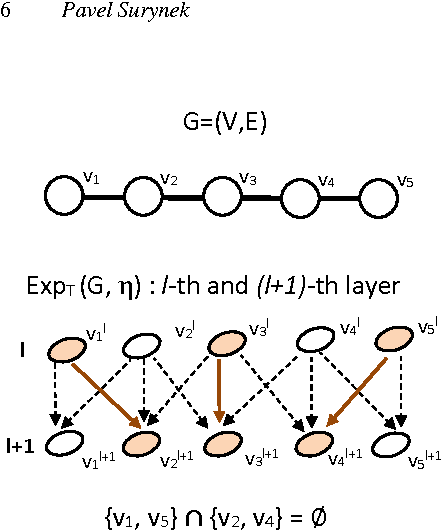 Figure 3 for Makespan Optimal Solving of Cooperative Path-Finding via Reductions to Propositional Satisfiability