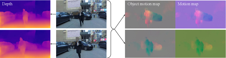 Figure 1 for Unsupervised Monocular Depth Learning in Dynamic Scenes