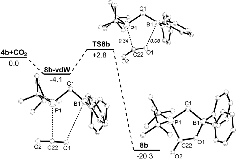 Figure 5 From Preorganized Frustrated Lewis Pairs