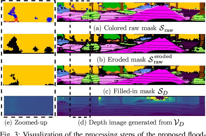 Figure 3 for SuMa++: Efficient LiDAR-based Semantic SLAM