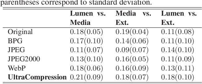 Figure 2 for UltraCompression: Framework for High Density Compression of Ultrasound Volumes using Physics Modeling Deep Neural Networks