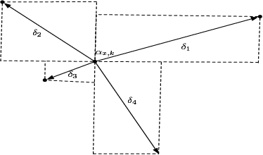 Figure 2 for Safety Verification of Deep Neural Networks