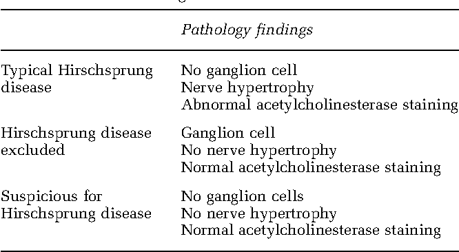 Table 1 Criteria of diagnosis based on our standard method