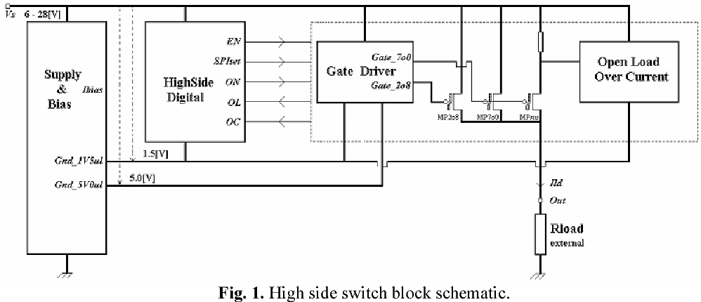 Short circuit protection in dual configurable high side switch ...