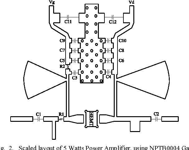 Figure 2 From Power Amplifier Design Using Gan Hemt In Class Ab Mode