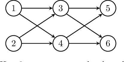 Figure 4 for Bridging Offline Reinforcement Learning and Imitation Learning: A Tale of Pessimism