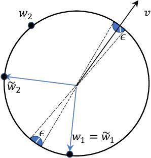 Figure 4 for Generalised Lipschitz Regularisation Equals Distributional Robustness