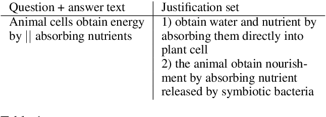 Figure 1 for Quick and (not so) Dirty: Unsupervised Selection of Justification Sentences for Multi-hop Question Answering