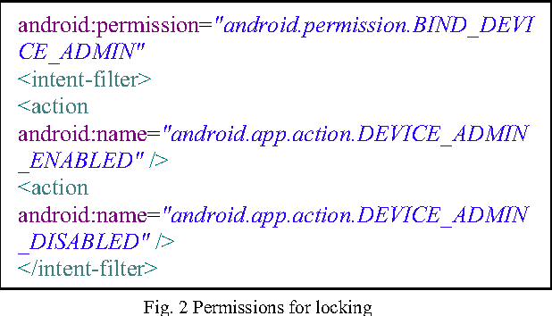 Fig. 2 Permissions for locking