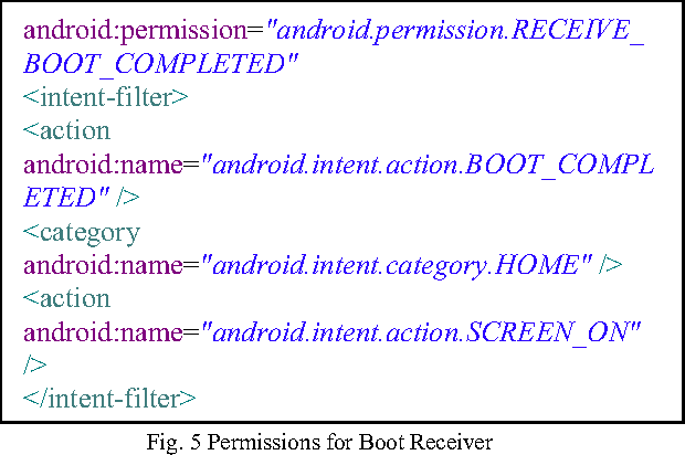 Fig. 5 Permissions for Boot Receiver