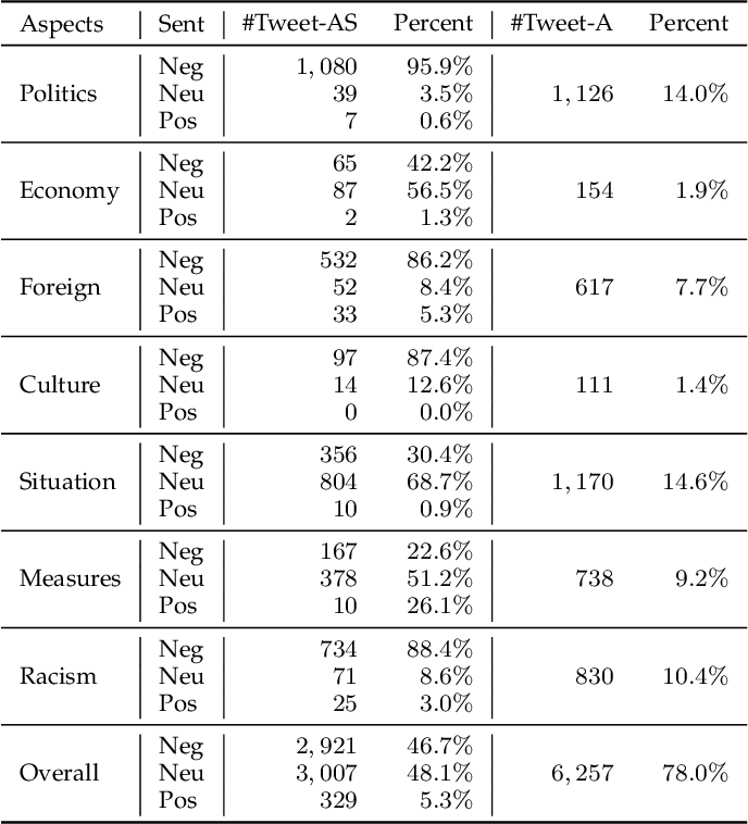 Figure 2 for Country Image in COVID-19 Pandemic: A Case Study of China
