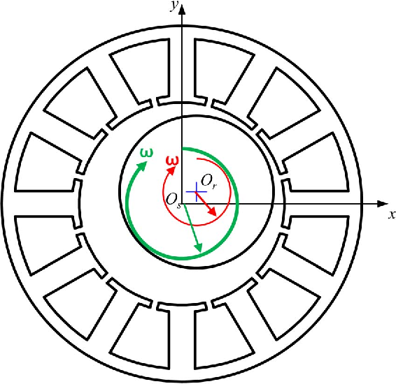 Figure 8 From Influence Of Pole And Slot Number Combinations On