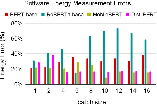 Figure 3 for Towards Accurate and Reliable Energy Measurement of NLP Models