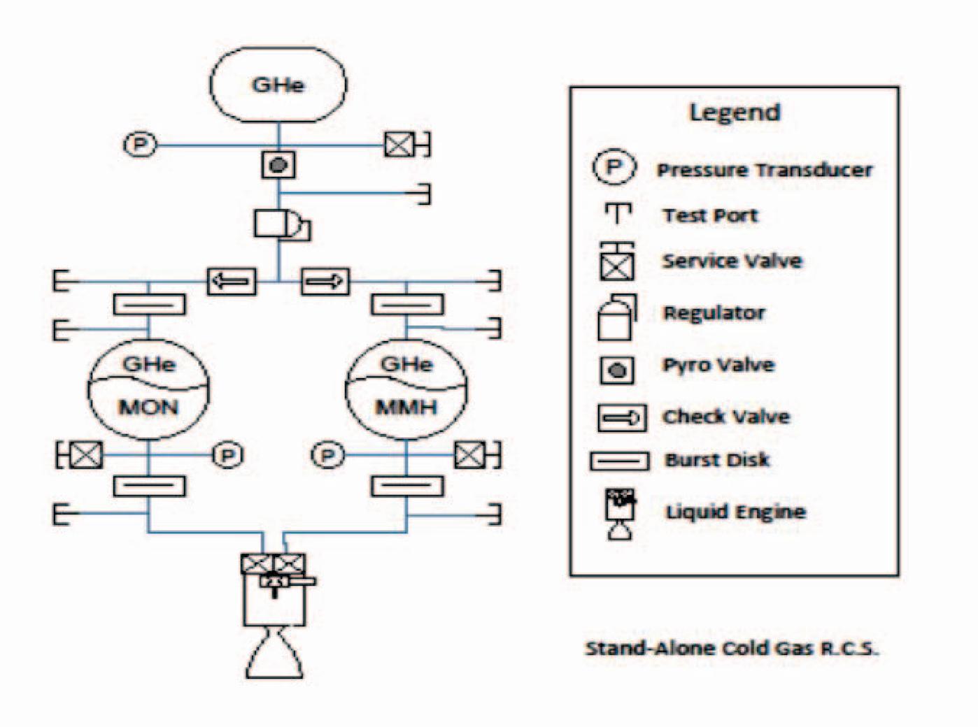 Technology Development And Design Of Liquid Bi Propellant Mars Engine Diagram Ascent Vehicles Semantic Scholar