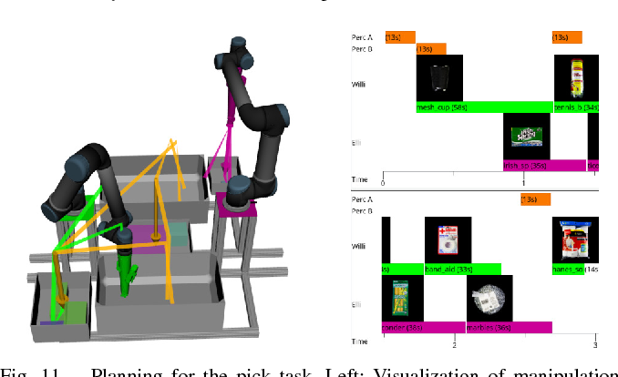 Figure 3 for Fast Object Learning and Dual-arm Coordination for Cluttered Stowing, Picking, and Packing