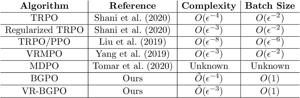 Figure 1 for Bregman Gradient Policy Optimization