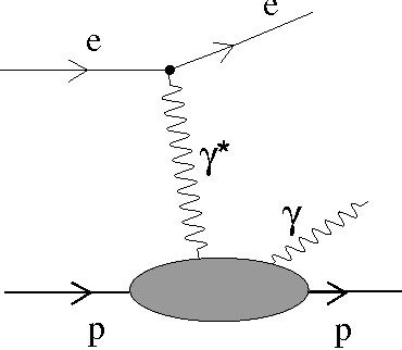 Figure 6 from polarization effects in elastic electron proton figure 6 feynman diagram corresponding to virtual compton scattering ccuart Gallery