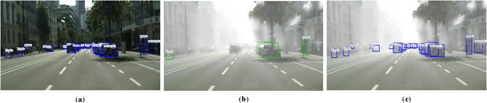 Figure 1 for Bi-Dimensional Feature Alignment for Cross-Domain Object Detection