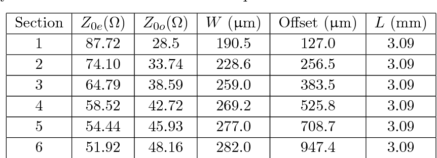 Table 1 from High Performance 1 8-18ghz 10-dB Low