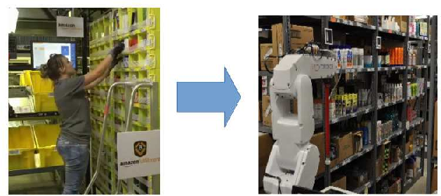 Figure 1 for Design and Development of an automated Robotic Pick & Stow System for an e-Commerce Warehouse