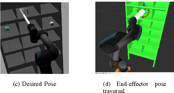 Figure 3 for Design and Development of an automated Robotic Pick & Stow System for an e-Commerce Warehouse