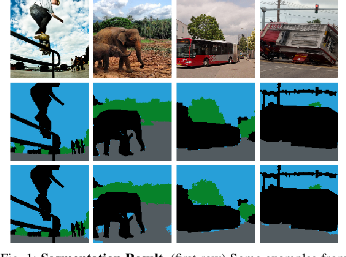 Figure 1 for Unsupervised Image Segmentation by Mutual Information Maximization and Adversarial Regularization