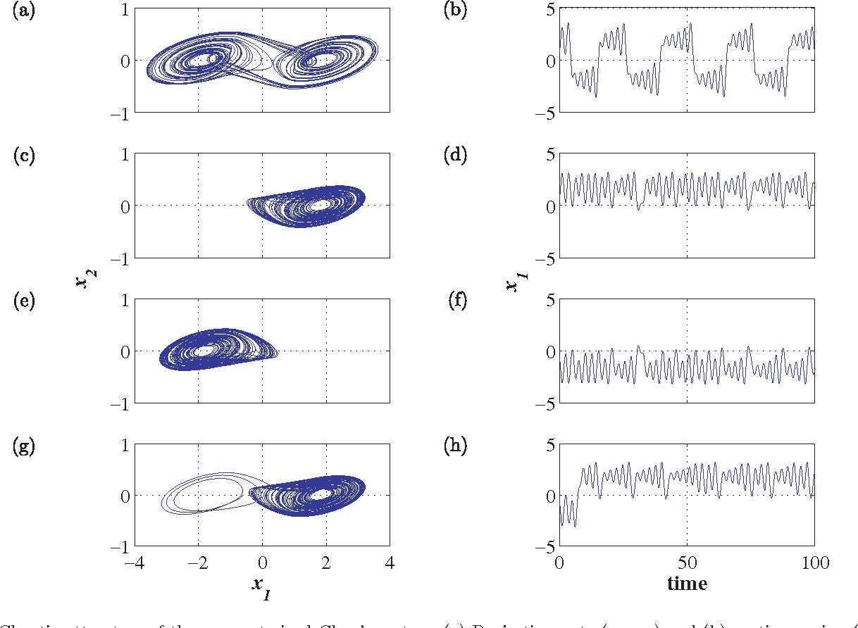 Multivibrator Semantic Scholar Astable Circuit Figure 2
