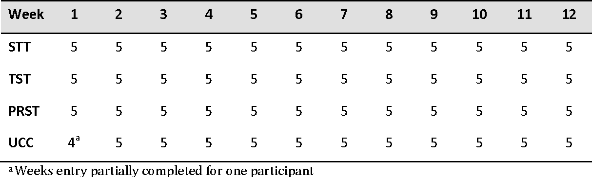 table 8-12