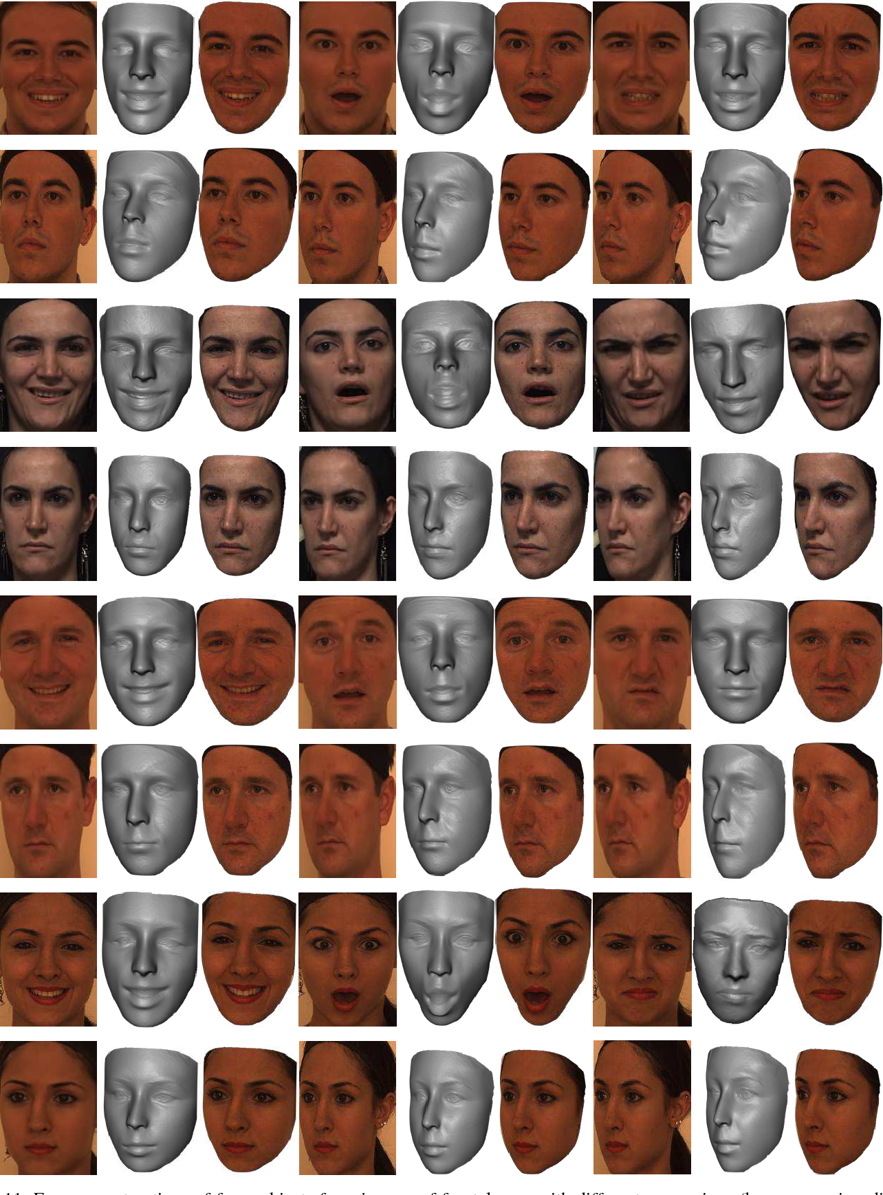 Figure 3 for 3D Face Reconstruction with Geometry Details from a Single Image