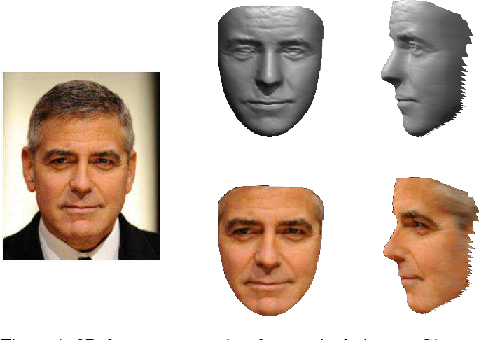 Figure 1 for 3D Face Reconstruction with Geometry Details from a Single Image
